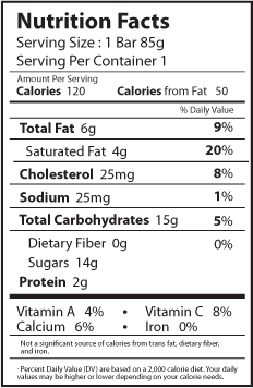 12pack nutrition facts