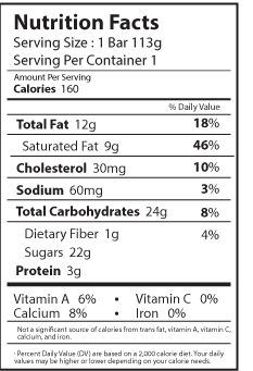 chocococo nutrition facts