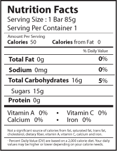 lemonlime nutrition facts