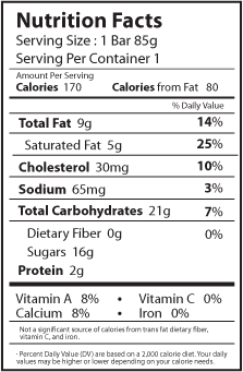 cookies nutrition facts