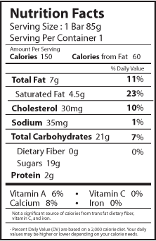 pinacolada nutrition facts