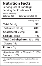 mango nutrition facts